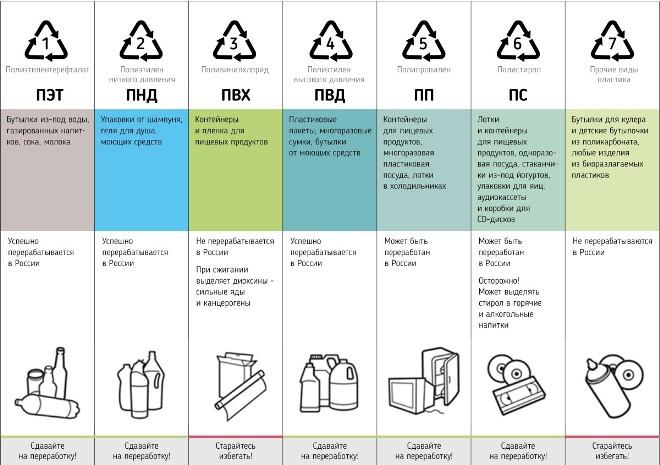 Чем и как склеить пластмассу намертво в домашних условиях