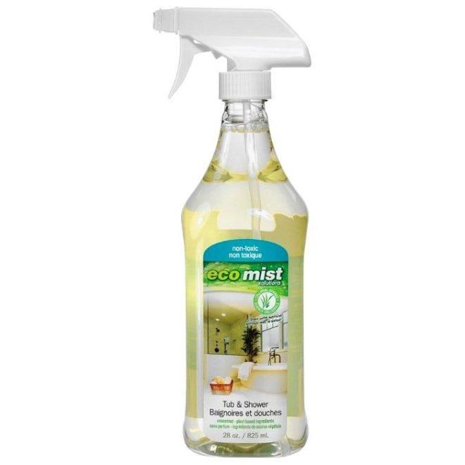 Чистящая жидкость для ванны - рейтинг ТОП 10 лучших