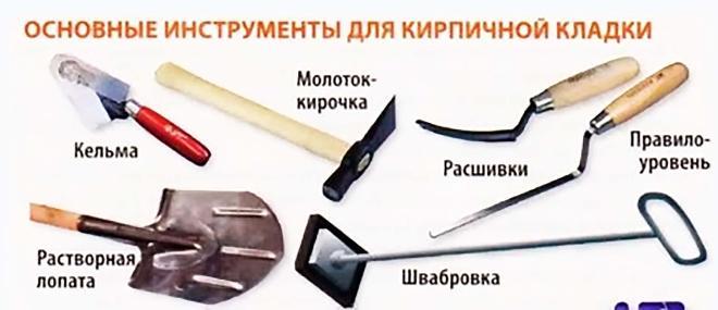 Как сделать печку из кирпича