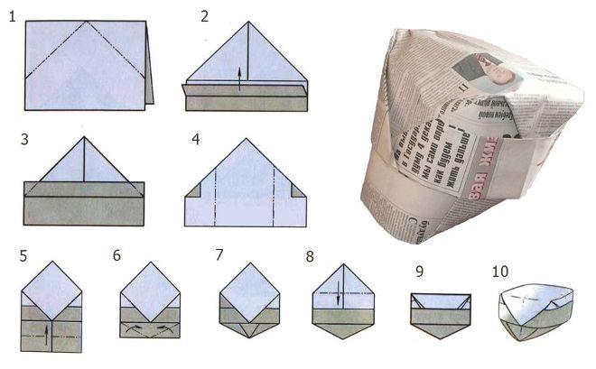 Как сделать шапку из газеты